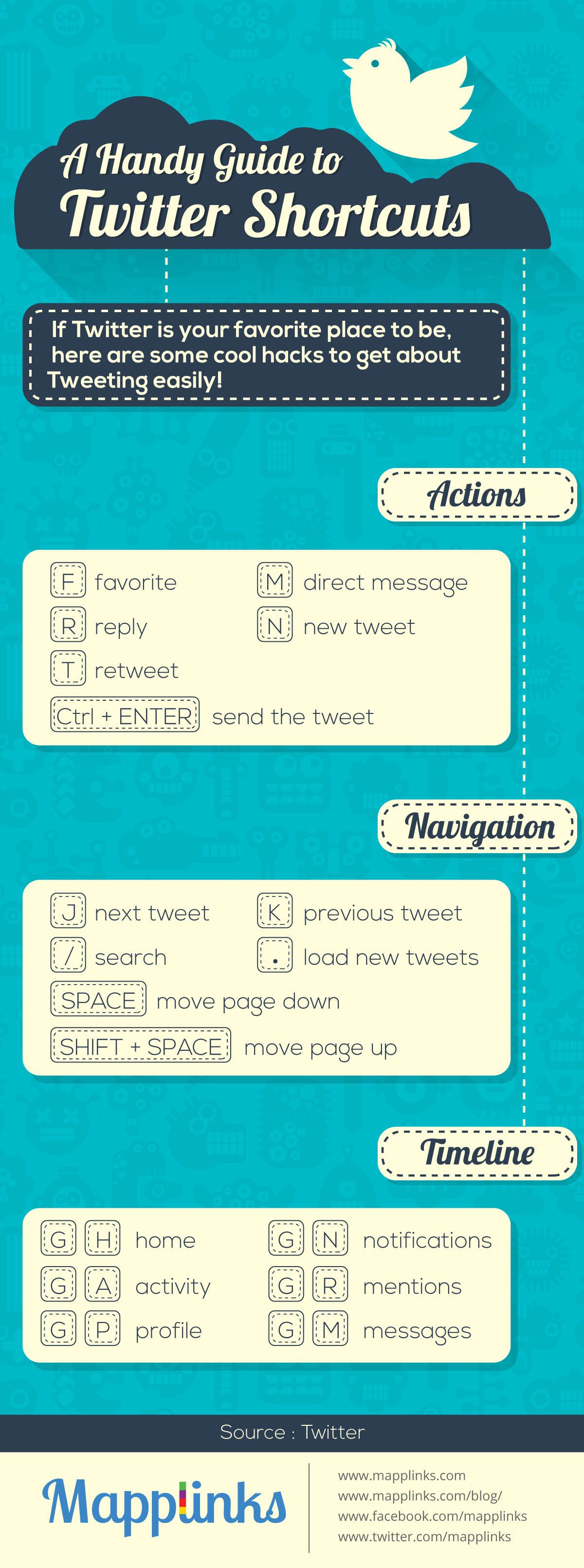 Hady-guide-to-twitter-shortcuts infographic